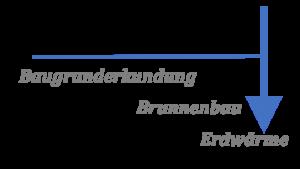 ENGEL Bohrtechnik GmbH & Co. KG